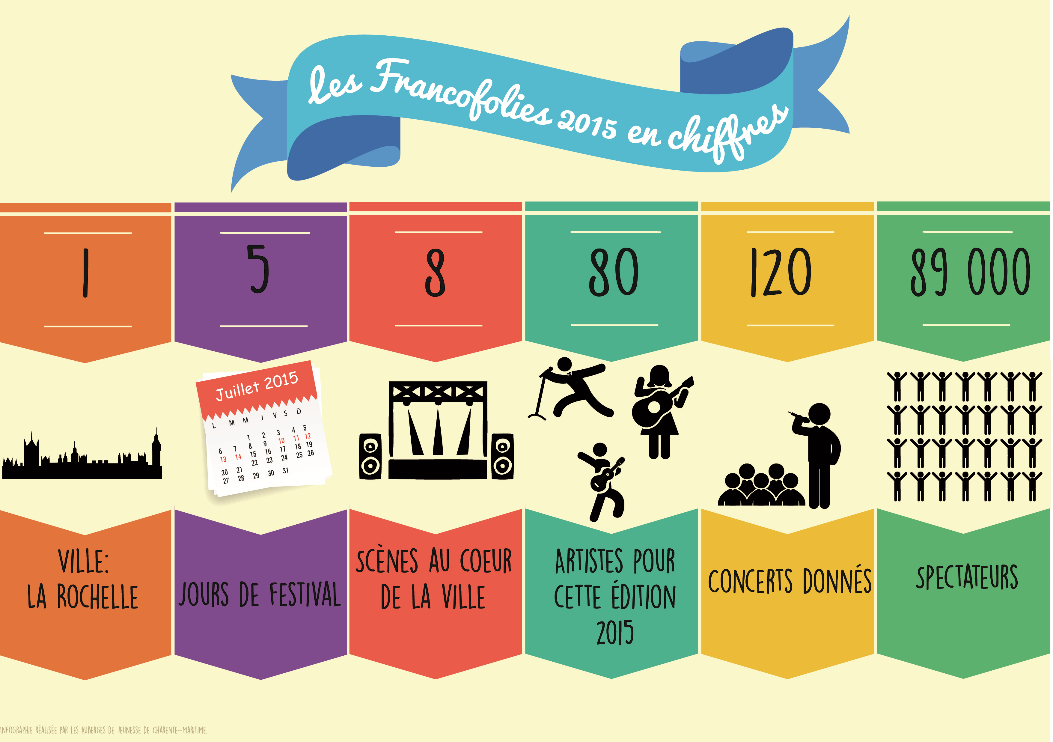 infographie-franco