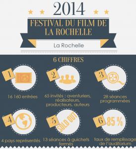 festival film aventure 2015