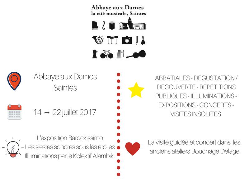 Infographie Festival de Saintes - Route des Festivals
