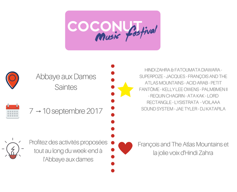Infographie Coconut Music Festival