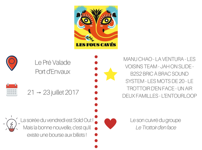 Infographie Les Fous Cavés - La Route des Festivals