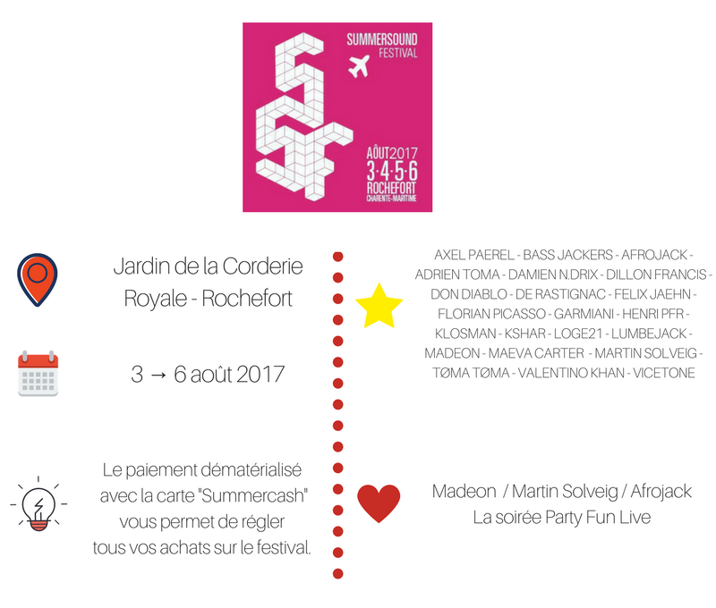Infographie Summer Sound Festival